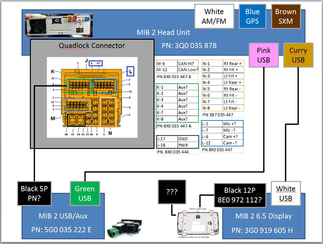 Helix Sound Upgrade Stealth Gti. Mib2 Diagram02. Audi. Helix Car Audio Diagram At Scoala.co