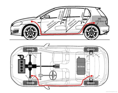 This is how the 4-gauge wire is routed from the battery to the trunk...